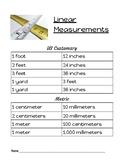 Linear Measurement Resource