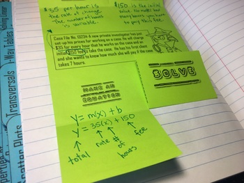 Linear Modeling Foldable Notes