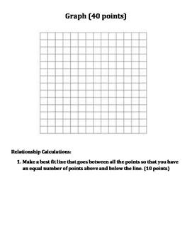 Linear Models: Circumference v. Diameter