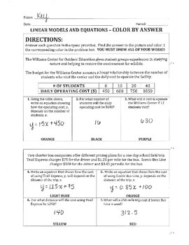Linear Models and Equations Color by Answer