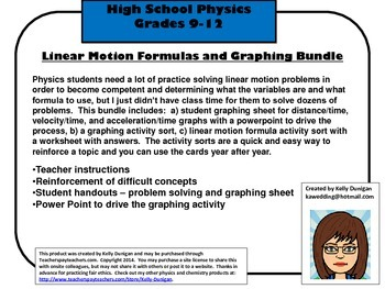 Bundled Linear Motion Formulas and Graphing