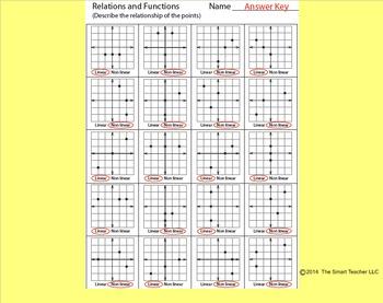 Linear-Non Linear 1 Worksheet