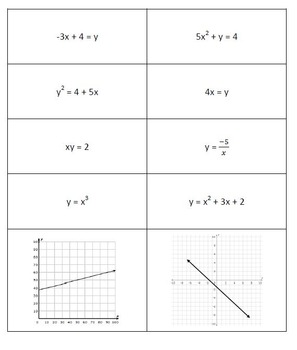Linear Non-linear Sorting Activity Math Common Core
