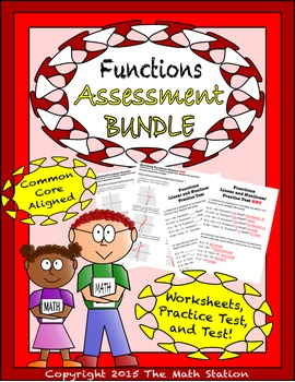 Linear & Nonlinear Functions Worksheets & Test - 8th Grade