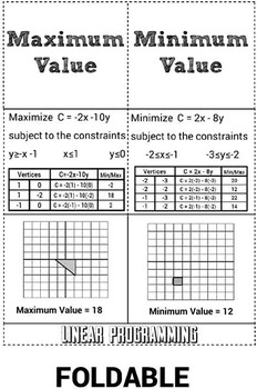 Linear Programming Graphing Inequalities Worksheet, Notes, Foldable Bundle A-CED
