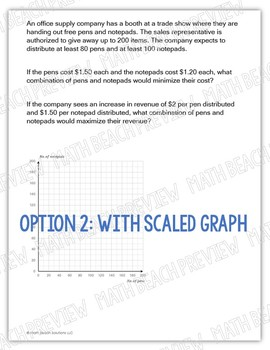 Linear Programming Poster Activity Guide