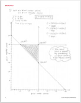 Linear Programming Practice + Answer Key