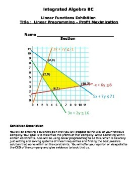 Linear Programming - Profit Maximization