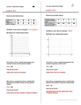 Linear Proportional and Non-Proportional Relationships: Foldable & Assessment
