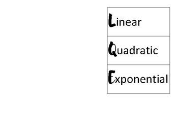Linear, Quadratic, Exponential Regression Foldable