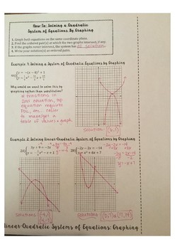 Quadratic Systems of Equations and Inequalities Foldable