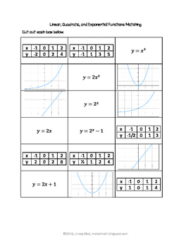 Linear, Quadratic, and Exponential Functions Matching