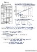 Linear Regression Notes