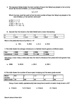 Common Core: Linear Regression Application Problems Guided Notes and Worksheet