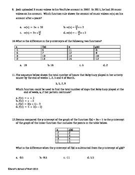 Common Core Math 1: Linear Regression Unit Test