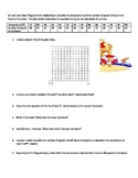 Linear Regression review and performance task