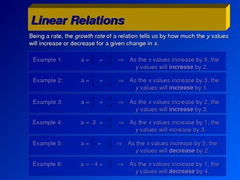 Linear Relations PowerPoint