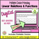 Linear Relations and Functions for Google Distance Learning