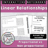 Linear Relationship Notes (Proportional vs Non-Proportional)
