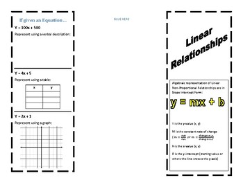 TEK 7.7A Linear Relationships