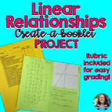 Linear Relationships Booklet Project