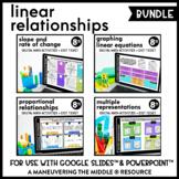 Linear Relationships Digital Math Activity Bundle | 8th Gr