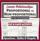 Proportional & Non-porportional Relationships: Equations Tables Graphs