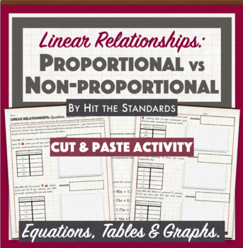 Proportional & Non-porportional Linear Relationships: Equations Tables Graphs