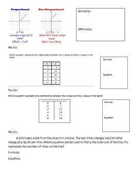 Linear Relationships Examples