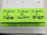 Linear Relationships Fold & Flip
