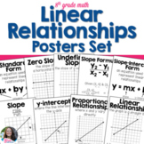 Linear Relationships Posters Set