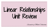 Linear Relationships Review