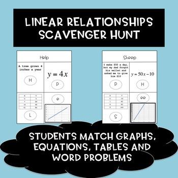 Linear Relationships Scavenger Hunt