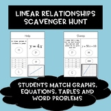 Linear Relationships Activity