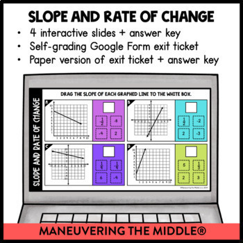 Linear Relationships - Supplemental Digital Math Activities for Google Slides™