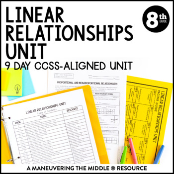 8th Grade Math Linear Relationships Unit: 8.EE.5, 8.EE.6, 8.F.4