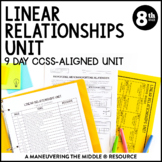 Linear Relationships Unit: 8th Grade Math (8.EE.5, 8.EE.6, 8.F.4)