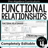 Linear Relationships Unit for Pre-Algebra