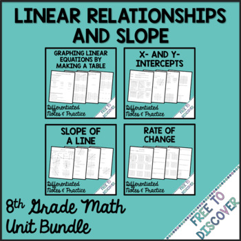 Linear Relationships and Slope - Unit 5 Bundle