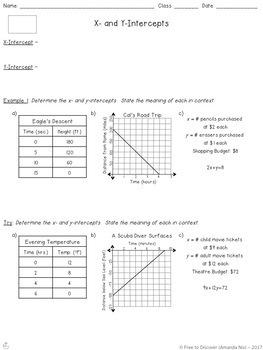 Linear Relationships and Slope - Unit 5 Bundle