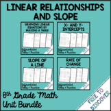 Linear Relationships and Slope Notes and Practice Bundle