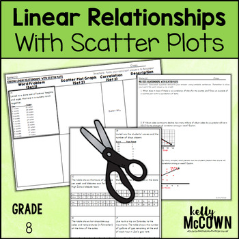 Linear Relationships with Scatter Plots