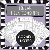 Linear Relationships (y=mx+b) Cornell Notes