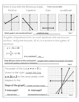 Linear Review Booklet Activity