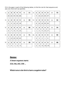 Linear Sequences ~ Write a rule to find the nth term