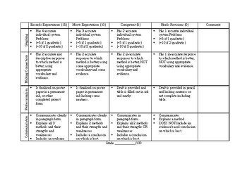 Linear System Best Method Project Rubric