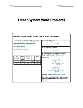 Linear System Bundle