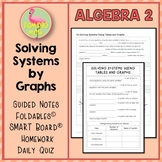 Algebra 2: Solving Systems by Graphing