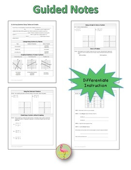 Algebra 2: Linear Systems & Inequalities Bundle