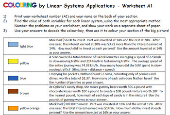 Linear Systems Colouring Bundle